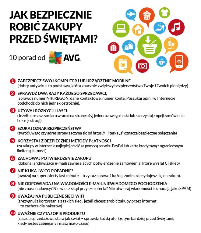infografika AVG